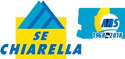 Chiarella